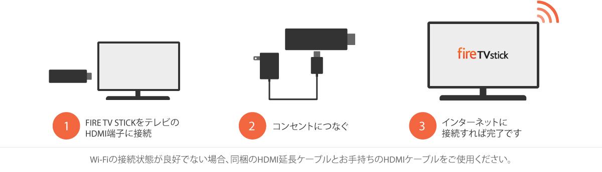 FireTVStickの接続方法