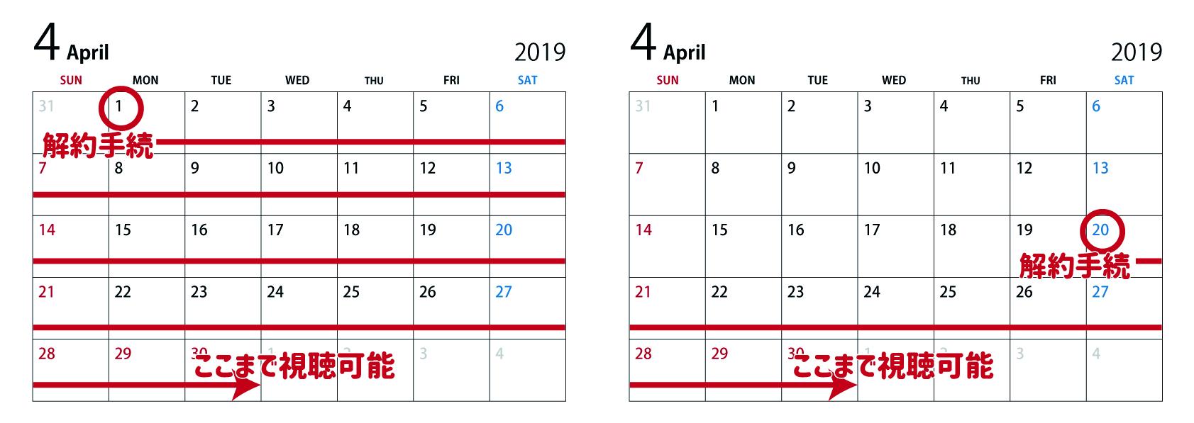 解約時期カレンダー