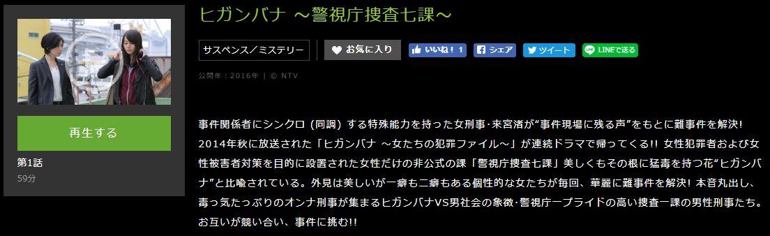 ヒガンバナ ~警視庁捜査七課~あらすじ