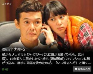 東京全力少女第2話