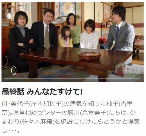 だいすき!!第10話