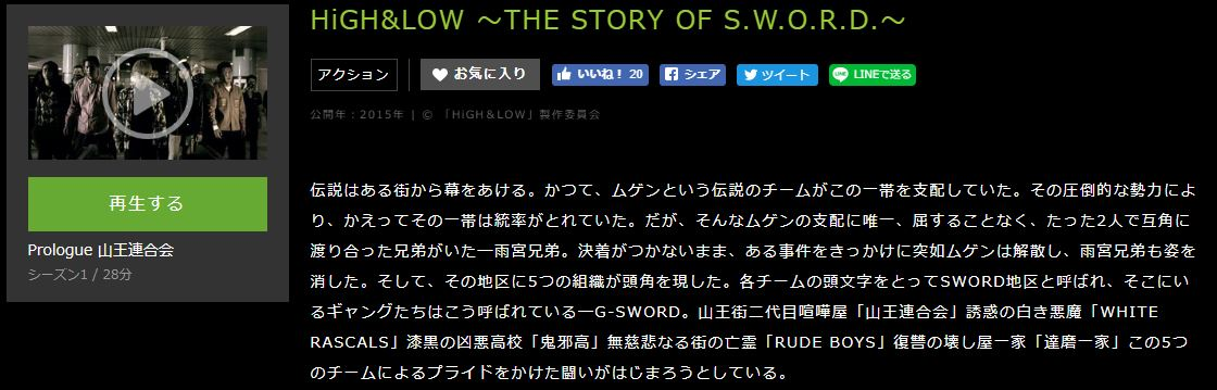 HiGH&LOW ~THE STORY OF S.W.O.R.D.~シーズン1あらすじ