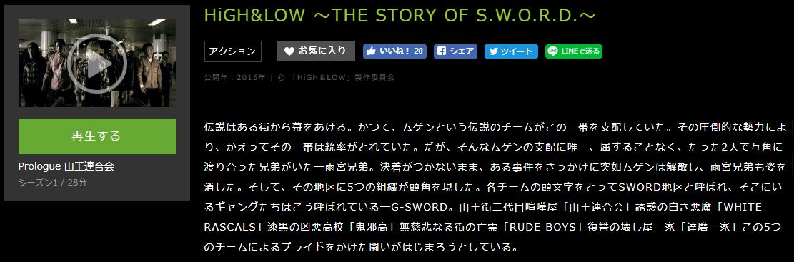 HiGH&LOW ~THE STORY OF S.W.O.R.D.~シーズン2あらすじ