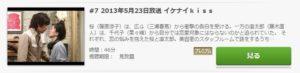 ラスト・シンデレラ第7話