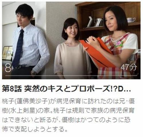 37.5℃の涙第8話