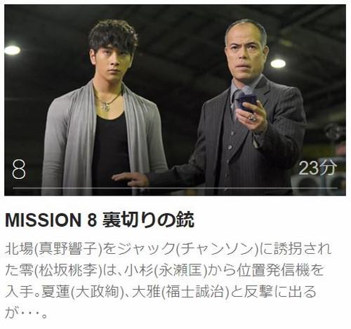 怪盗ロワイヤル第8話