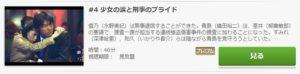 踊る大捜査線第4話
